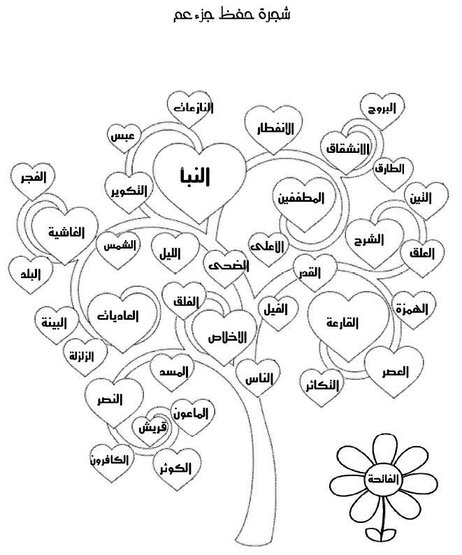 Musulmans petits et grands islam coran - Coloriage alphabet arabe ...